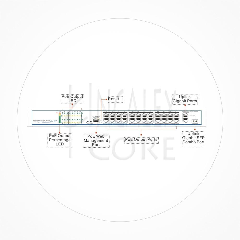 Switch PoE+ 24 puertos 10/100 +2 Uplink +1 SFP GB 390W CCTV 250m ICX1SW24TP420