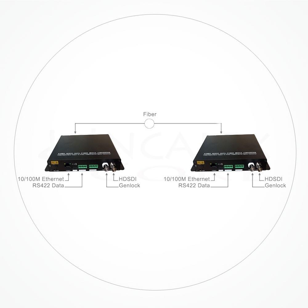 Conversor ST EFP SDI A8 IXSDI-EFPA8